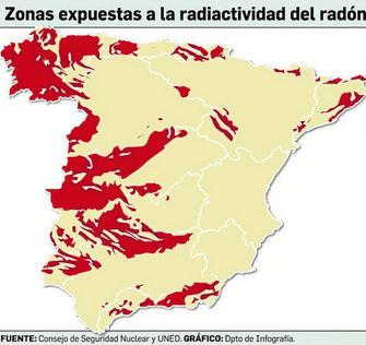 radón3